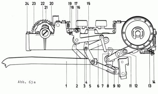 Pfaff - Einstellanleitung - Einnähen der Maschine – DraWi